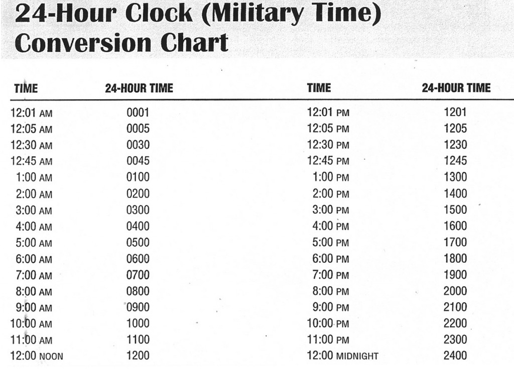 military time conversion chart (24 hour clock chart)